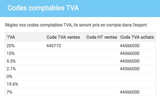 configuration des codes comptables en fonction du taux et si le taux est appliqué à la vente ou à l'achat