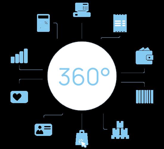 Avec incwo POS, pilotez votre commerce à 360°