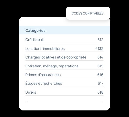 Configuration des codes comptables du plan comptable