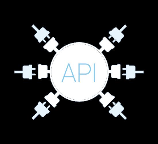 incwo, connexion via API