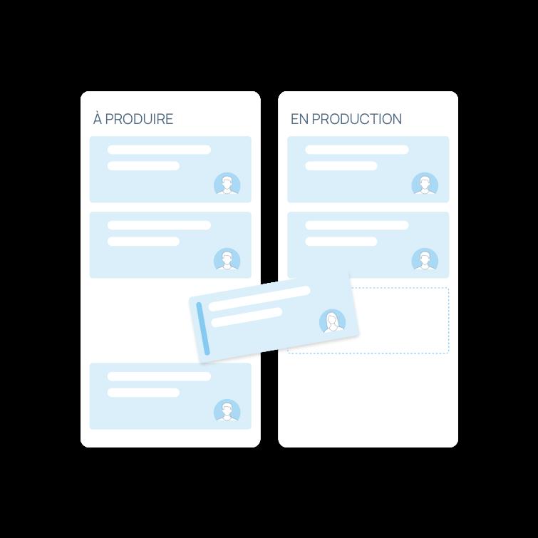 incwo logiciel de gestion de production