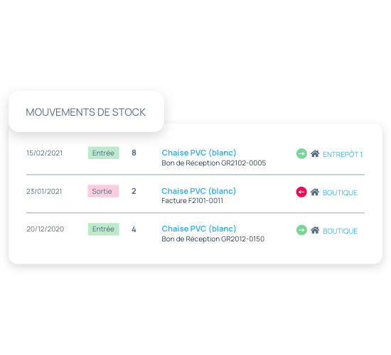 logiciel gestion de stocks. Mouvements de stock